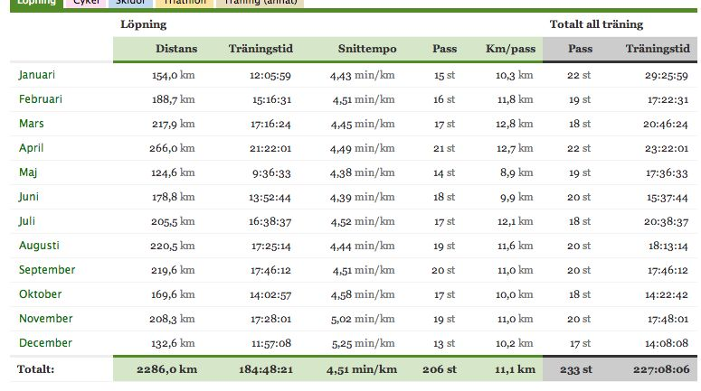 jogg-20121