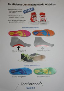 FootBalance QuickFit - fyra varianter