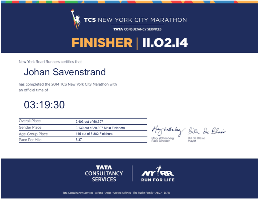 TCS New York City Marathon Finisher Certificate