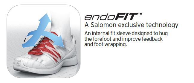 Salomon-Endofit